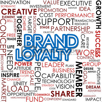 Brand loyalty word cloud