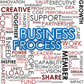 Business process word cloud