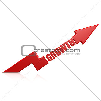 Growth arrow up red