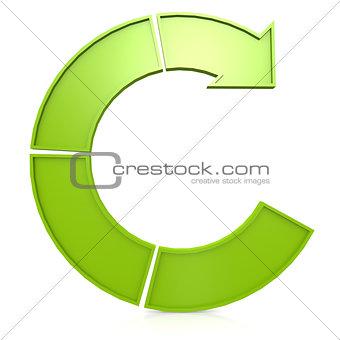 Green circular chart