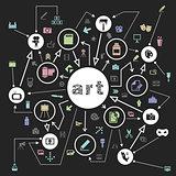 Art the scheme