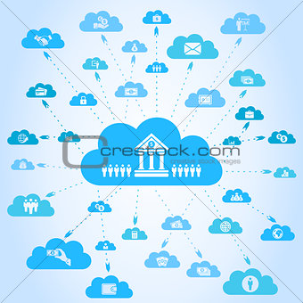Business a cloud