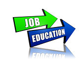 job education in arrows