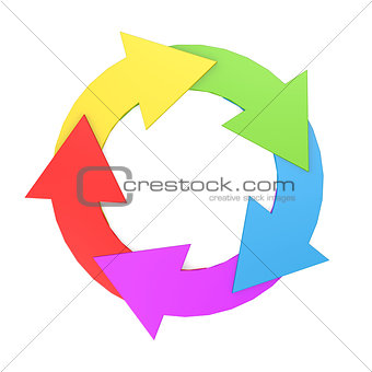 Circle chart with 5 arrows