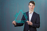 Businessman with triangle in his hands