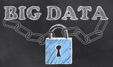 Big Data IT Security