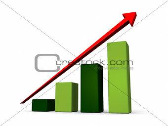 Green growth bar chart