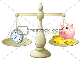 Time money scales