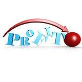 Profit sphere