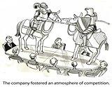 Competitive Culture