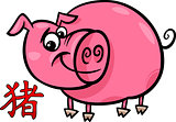 pig chinese zodiac horoscope sign