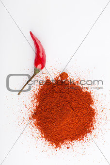 Red hot chili peppers (White Background)