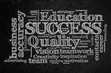 Success sketch blackboard