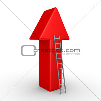 Arrow pointing upwards and a ladder
