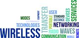 word cloud - wireless