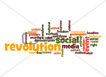 Revolution word cloud
