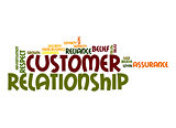 Customer relationship word cloud