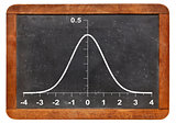 gaussian function on blackboard