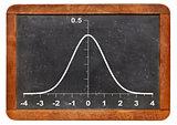 gaussian function on blackboard