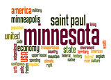 Minnesota word cloud