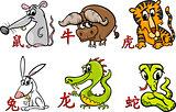 chinese zodiac horoscope signs