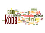 Kobe word cloud