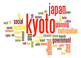 Kyoto word cloud