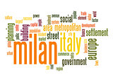 Milan word cloud