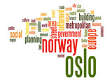Oslo word cloud