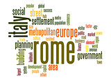 Rome word cloud