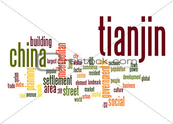 Tianjin word cloud