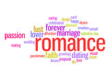 Romance word cloud
