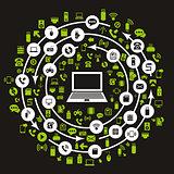 Computer technics circulation