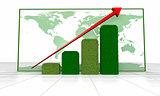Green growth chart