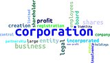 word cloud - corporation