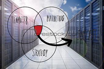 Composite image of success venn diagram
