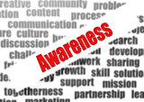 Awareness word cloud