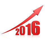 2016 growth red arrow