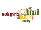 Brazil word cloud