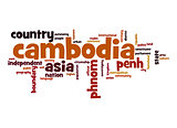 Cambodia word cloud