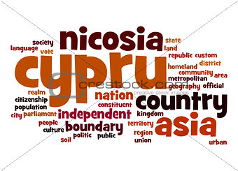 Cyprus word cloud