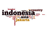 Indonesia word cloud