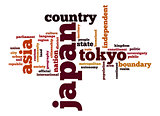 Japan word cloud