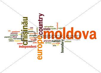 Moldova word cloud