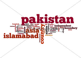 Pakistan word cloud