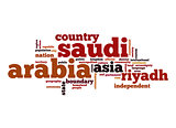 Saudi Arabia word cloud