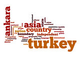 Turkey word cloud