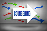 Counselling against arrows pointing