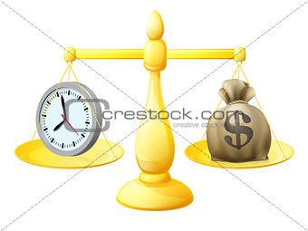 Time money balance scales