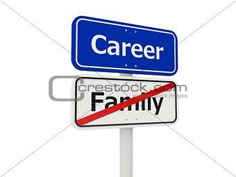 Career road sign